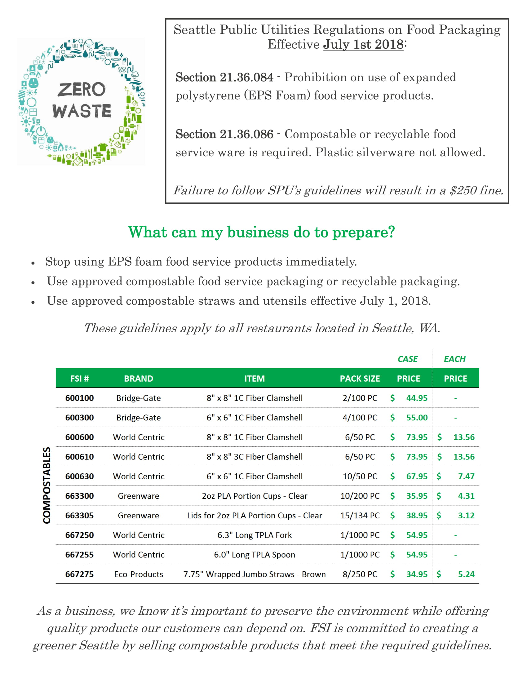 Compostables Flyer-2